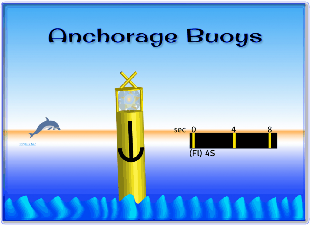 A Yellow Anchorage Buoy is shown in this file graphic.