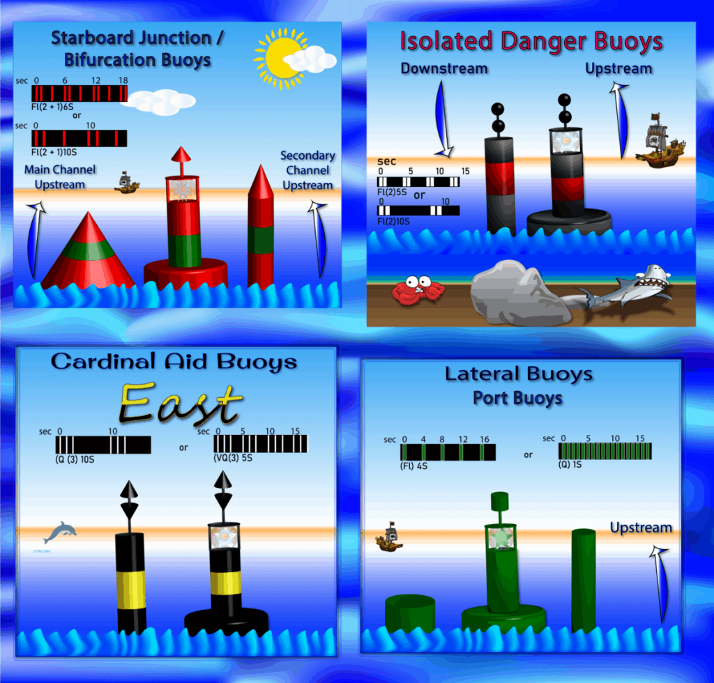 Nautical Beacons And Markers Guide By Boating Guide Magazine