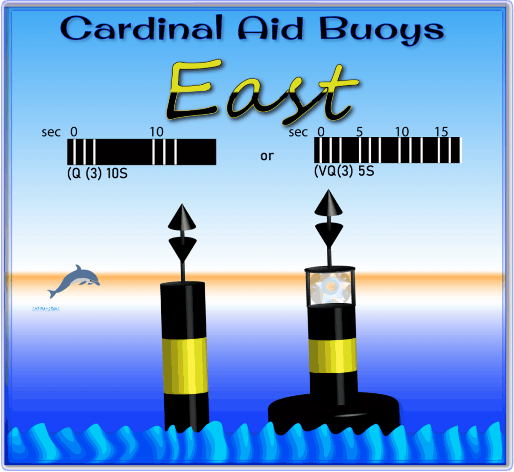East Cardinal Aid Buoys are shown in this file graphic.