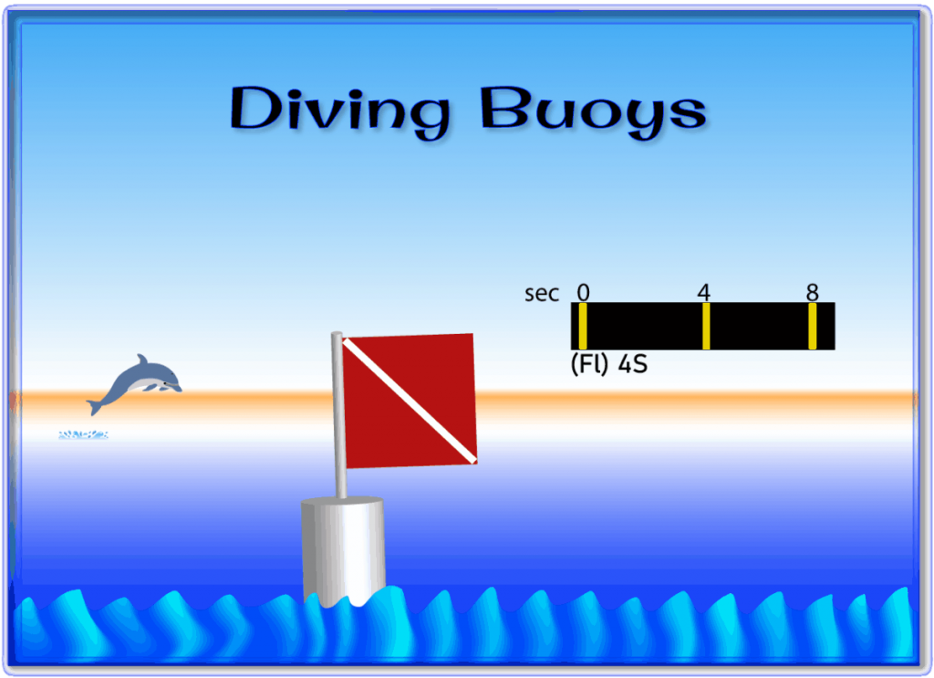 A Diving Buoy is shown in this file graphic.