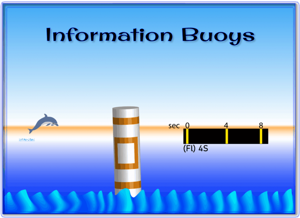 An information buoy is shown in this file graphic.