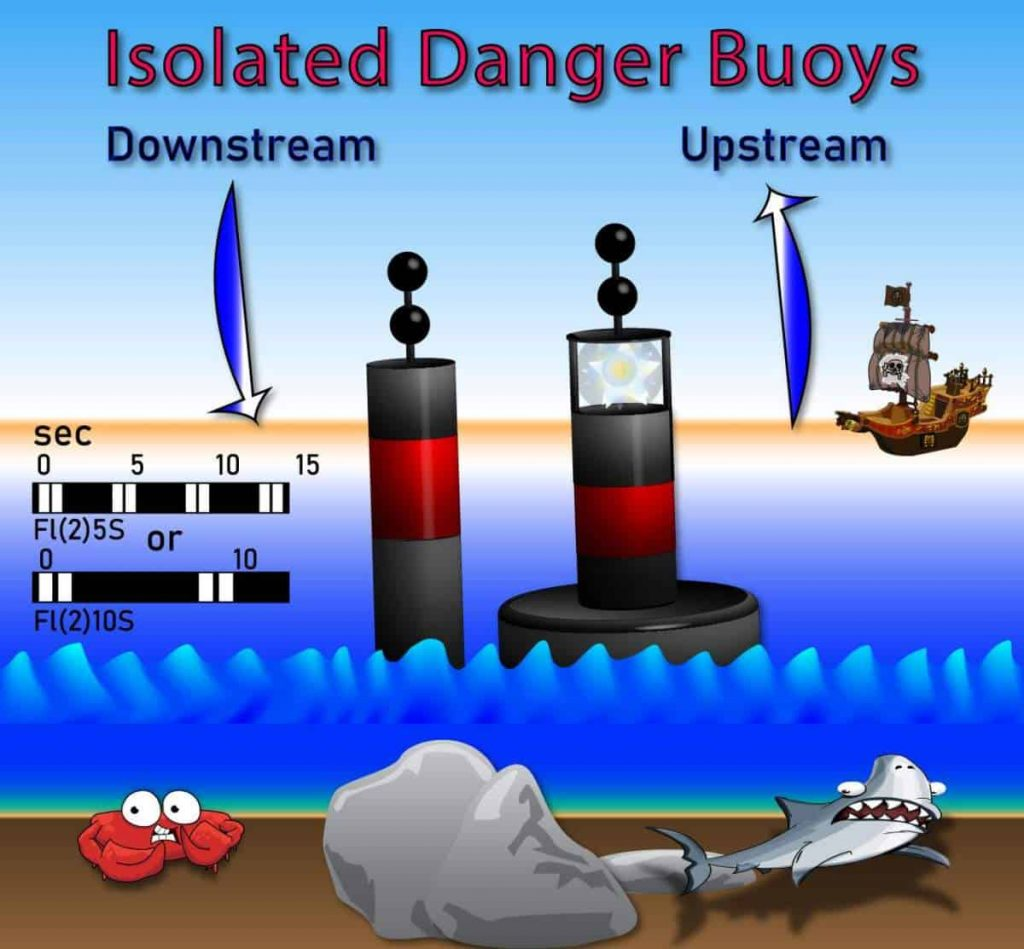 Isolated Danger Buoys are shown in this file graphic.