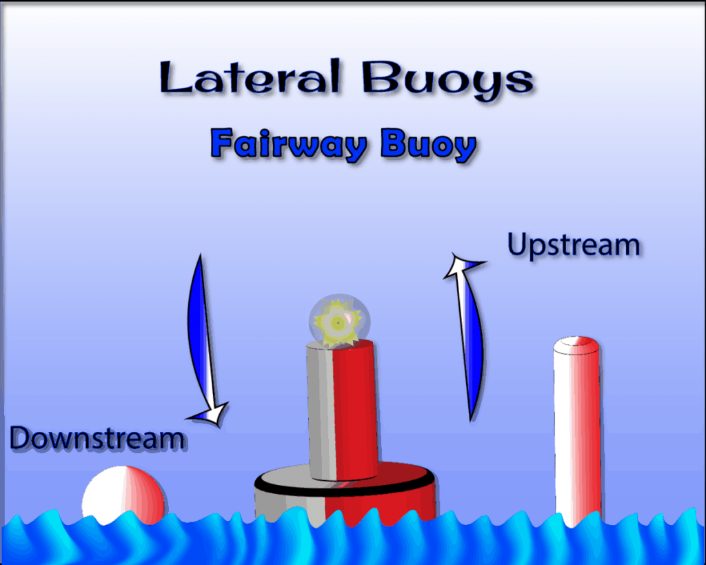 The types of Fairway Buoys are shown in this file graphic.