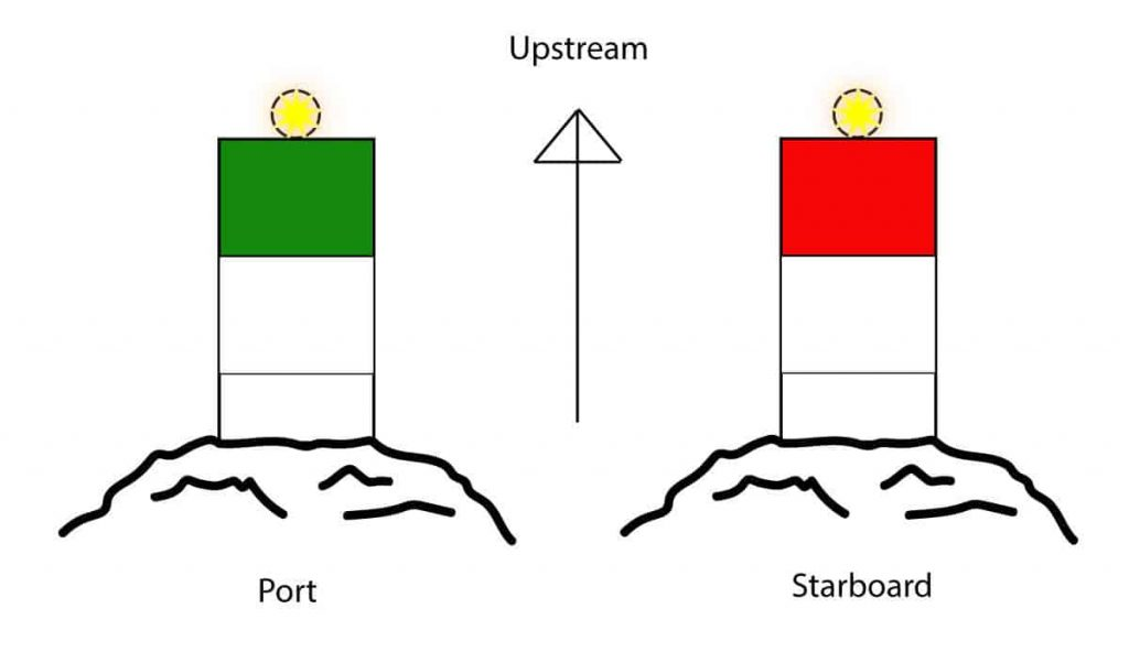 A graphic of the two minor navigational aid markers are represented.