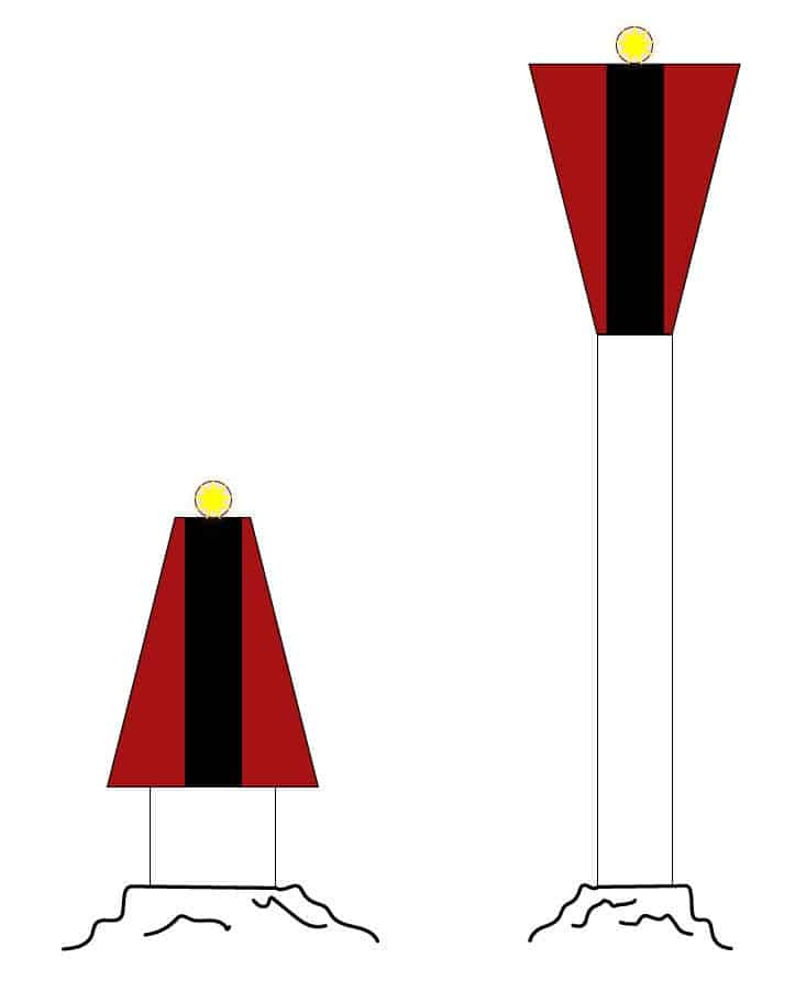 A graphic showing a pair of range markers.