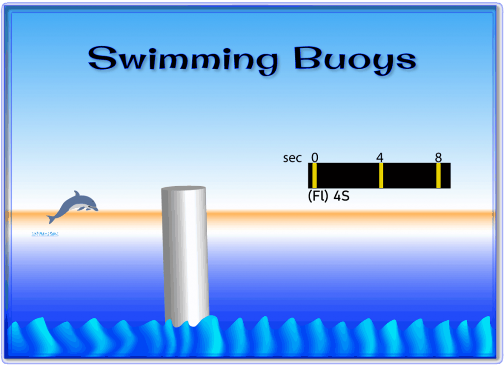 A plain white swimming buoy is shown in this file graphic.
